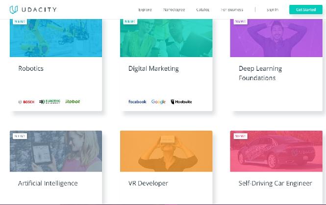 Mooc Google Marketing Digital