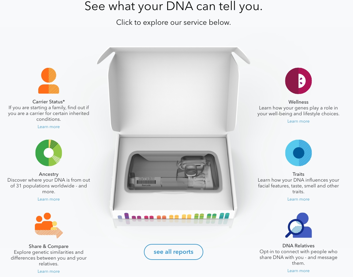 23andme coupon or bargain / Rue 21 printable coupons october