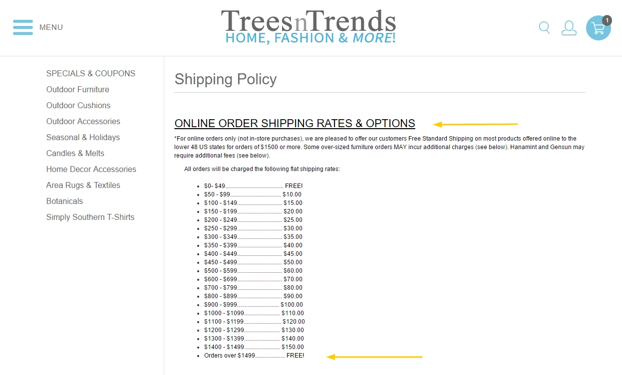 Coupon trees and trends
