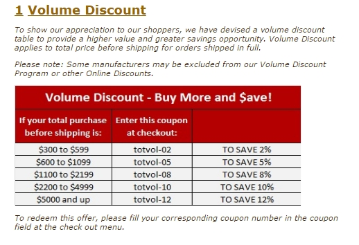Totally promotional coupon code