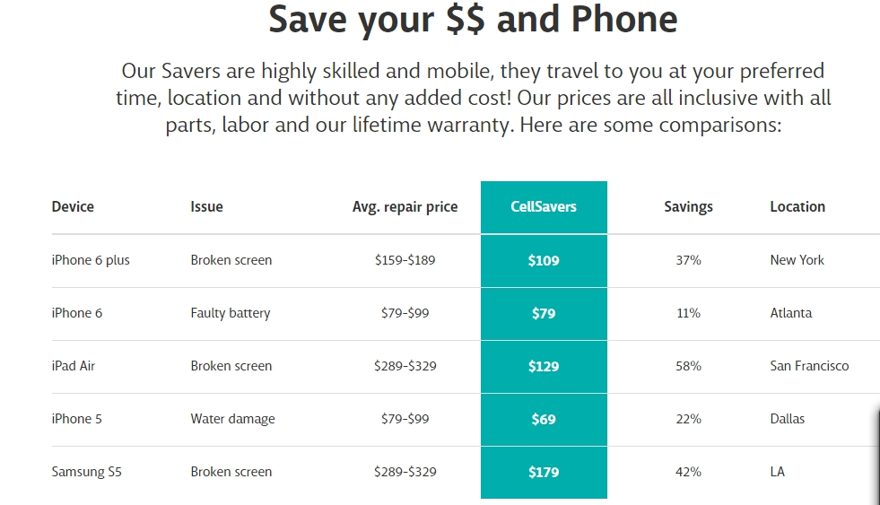 Cellsavers coupon code